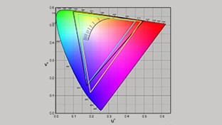 Wide Colour Space