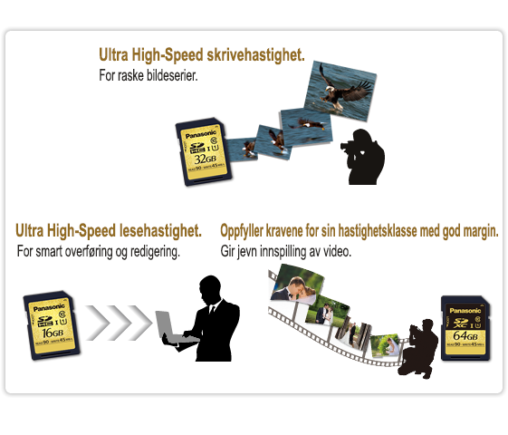 Ultra High Speed - UHS
