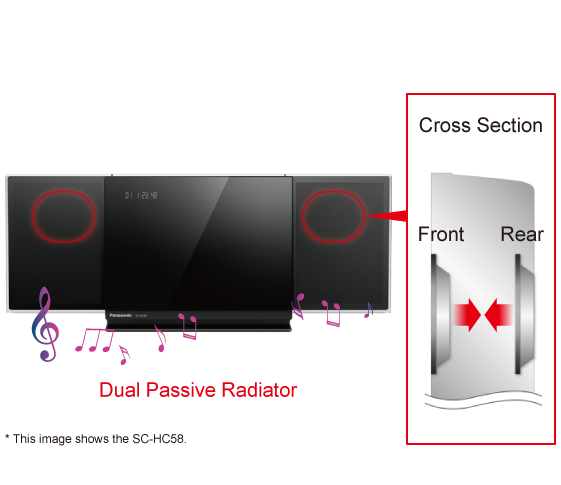 Dual Passive Radiator