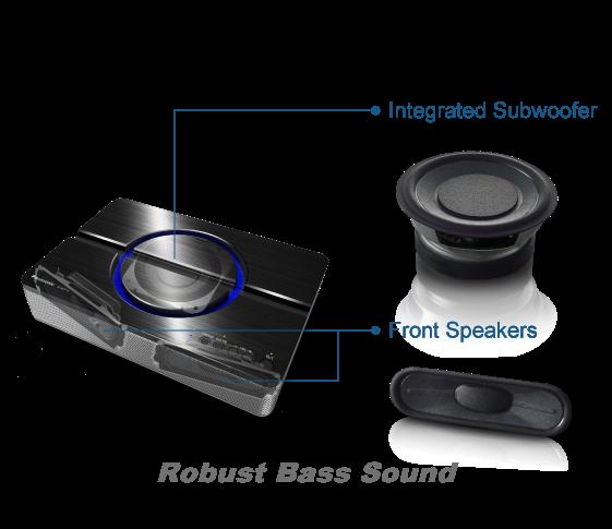2.1ch Speaker System