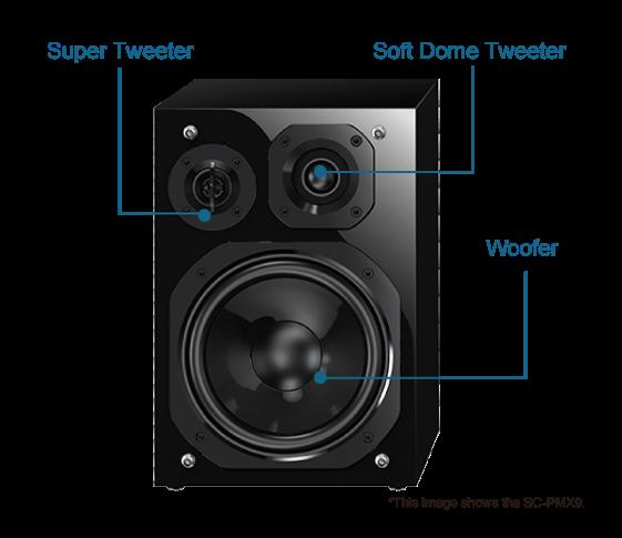 3-Way Bass-Reflex Speaker System