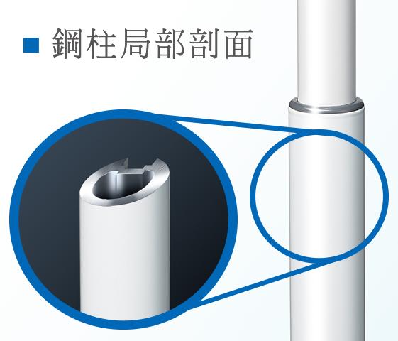 金屬強化鋼柱穩固耐用更安心