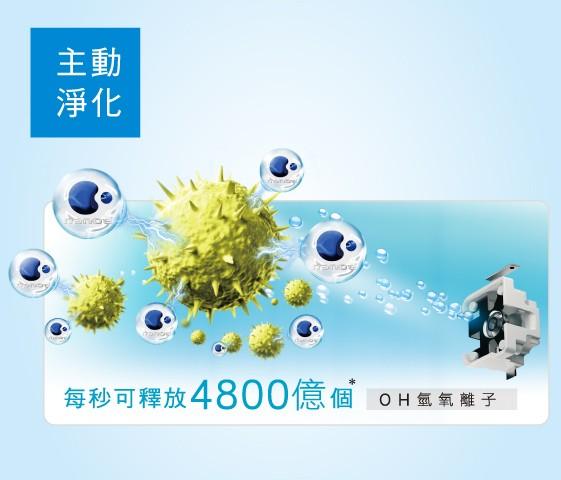 nanoe奈米淨化科技 將空氣中看不見的威脅,通通淨化乾淨