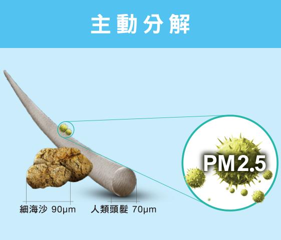 主動分解 PM2.5有害菌體達99%*