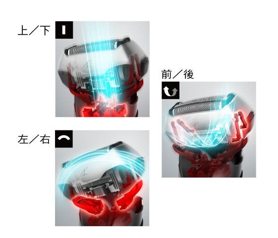 3D全方位浮動刀頭