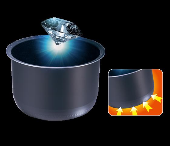 鑽石厚黑鍋
