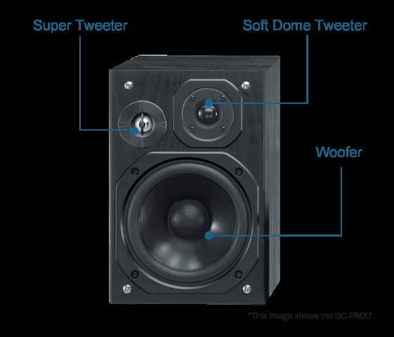 Трисмугова акустична система з фазоінвертором