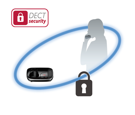 DECT Security