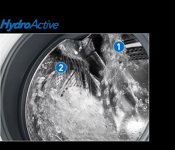 Công nghệ HydroActive Shower mang lại hiệu quả giặt cao hơn