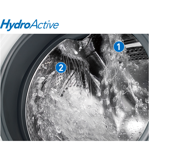 HydroActive Shower for More Effective Washing